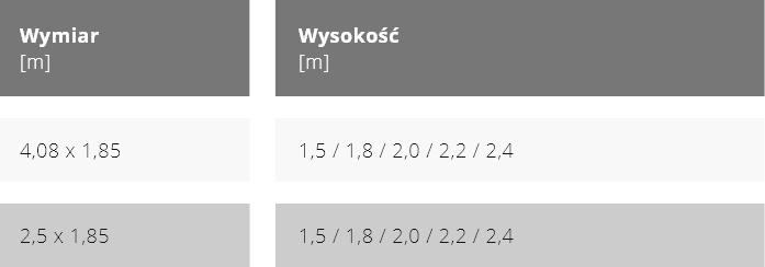 komora wodomierzowa parametry